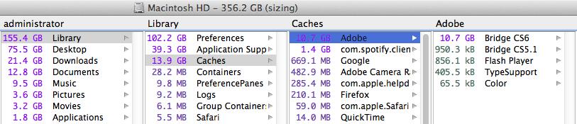 Adobe's Cache System