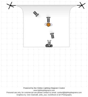 Lighting Setup 1 - The classic portrait
