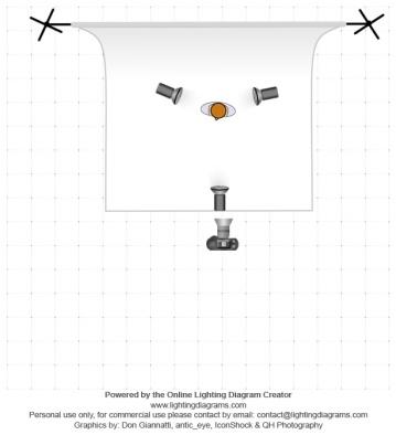 Lighting Setup 2 - The angelic/athletic look